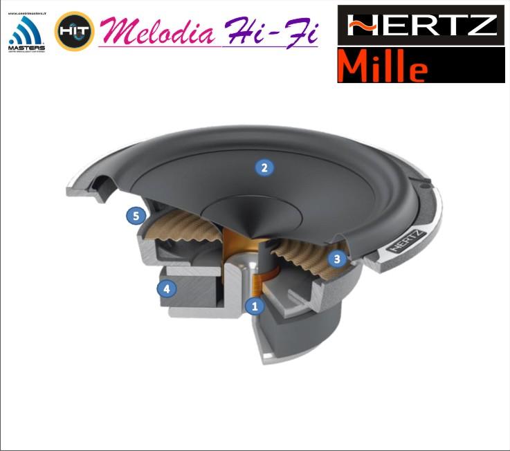 MP 165.3 PRO