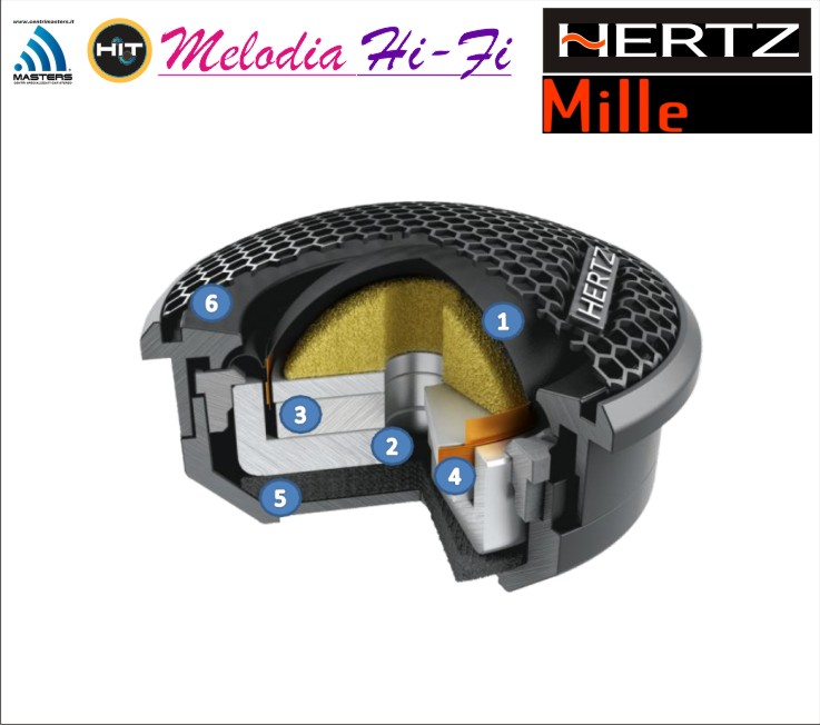 MP 25.3 PRO