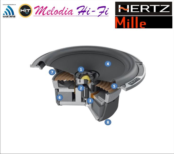 MPX 165.3 PRO